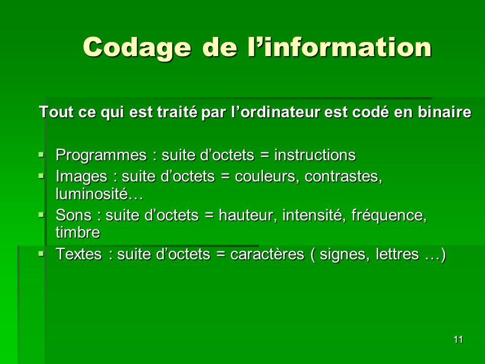 11 Codage de linformation Tout ce qui est traité par lordinateur est codé en binaire Programmes : suite doctets = instructions Programmes : suite doct