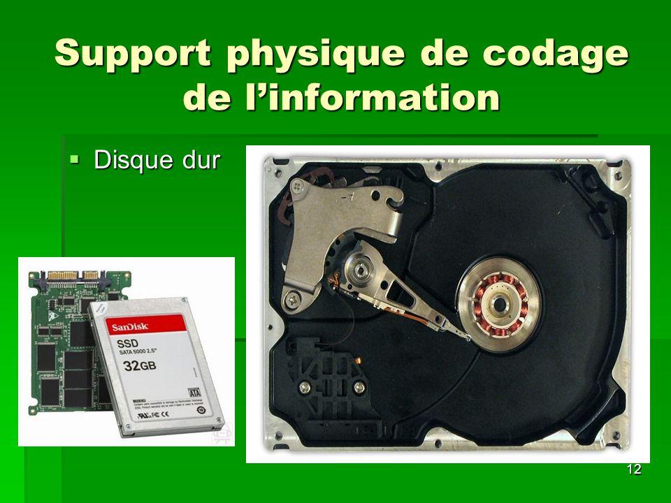 12 Support physique de codage de linformation Disque dur Disque dur