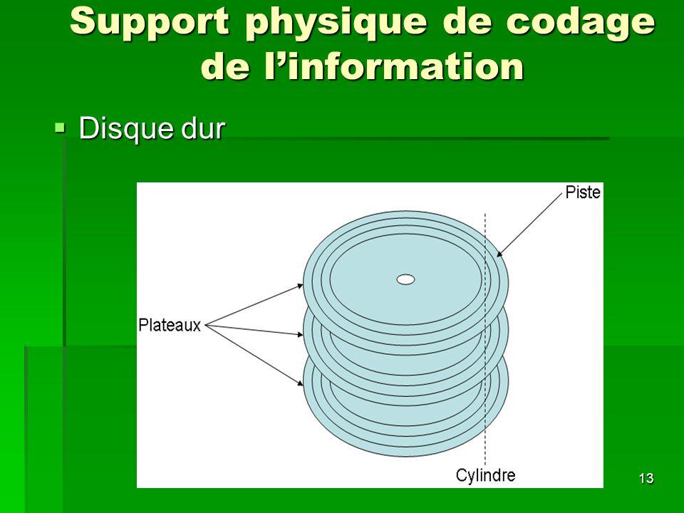 13 Support physique de codage de linformation Disque dur Disque dur