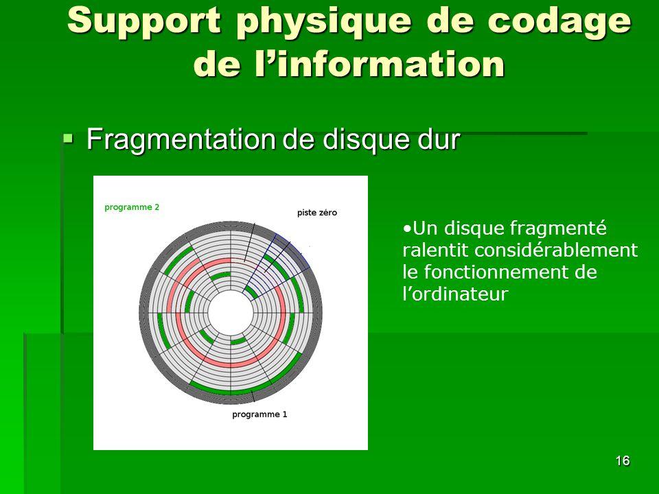 16 Support physique de codage de linformation Fragmentation de disque dur Fragmentation de disque dur Un disque fragmenté ralentit considérablement le