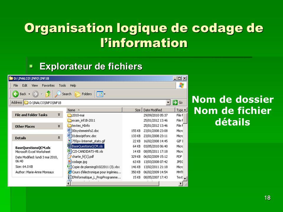 18 Organisation logique de codage de linformation Explorateur de fichiers Explorateur de fichiers Nom de dossier Nom de fichier détails