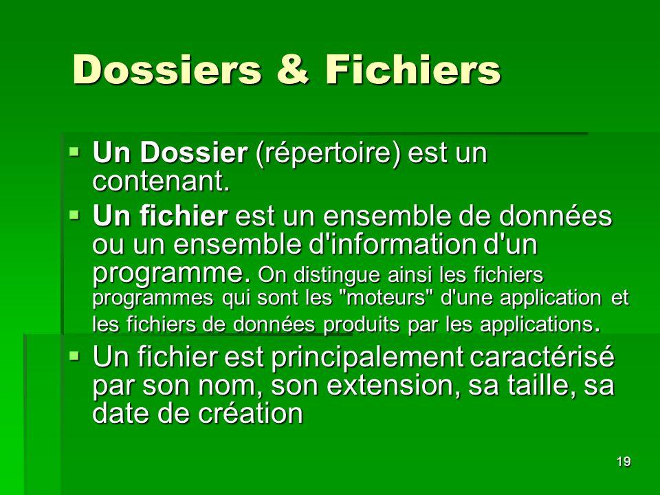 19 Dossiers & Fichiers Un Dossier (répertoire) est un contenant. Un Dossier (répertoire) est un contenant. Un fichier est un ensemble de données ou un