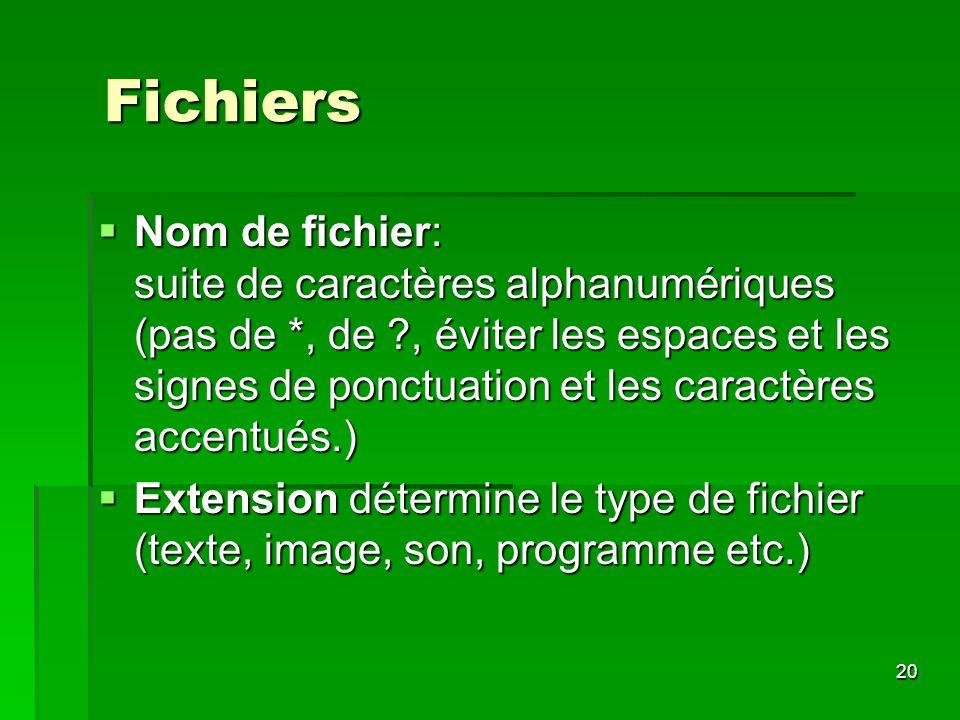 20 Fichiers Nom de fichier: suite de caractères alphanumériques (pas de *, de ?, éviter les espaces et les signes de ponctuation et les caractères acc