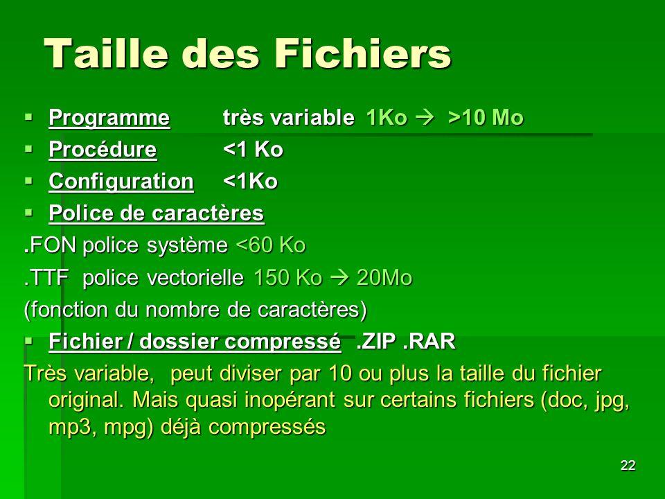 22 Taille des Fichiers Programme très variable 1Ko >10 Mo Programme très variable 1Ko >10 Mo Procédure <1 Ko Procédure <1 Ko Configuration <1Ko Config