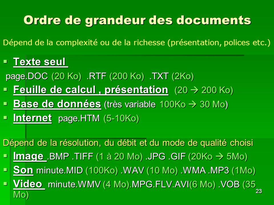23 Ordre de grandeur des documents Texte seul Texte seul page.DOC (20 Ko).RTF (200 Ko).TXT (2Ko) page.DOC (20 Ko).RTF (200 Ko).TXT (2Ko) Feuille de ca