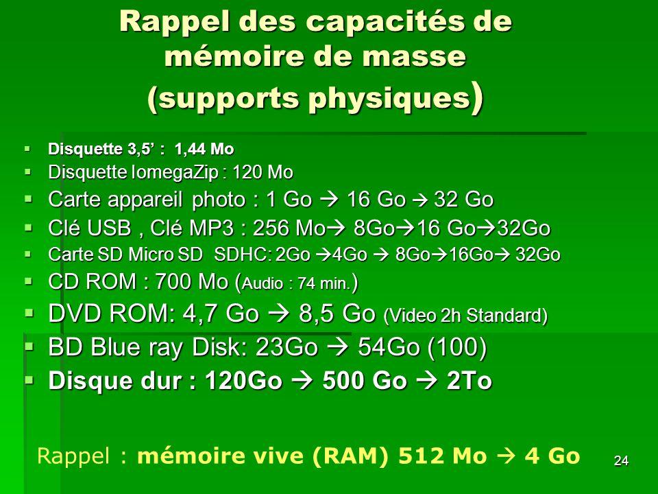 24 Rappel des capacités de mémoire de masse (supports physiques ) Disquette 3,5 : 1,44 Mo Disquette 3,5 : 1,44 Mo Disquette IomegaZip : 120 Mo Disquet