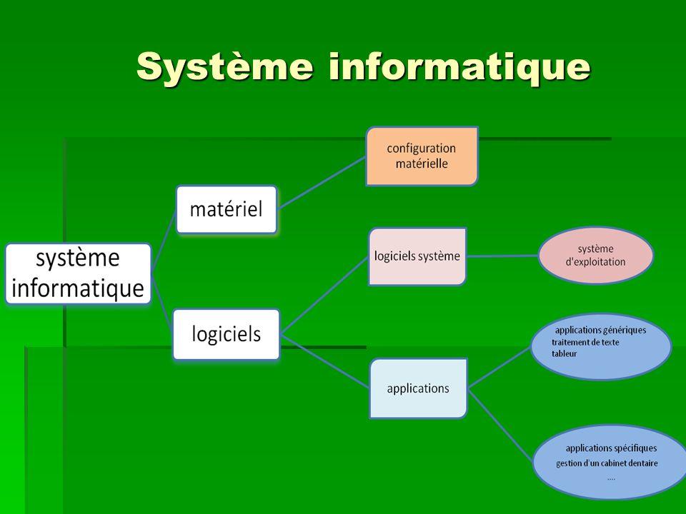 4 Système informatique
