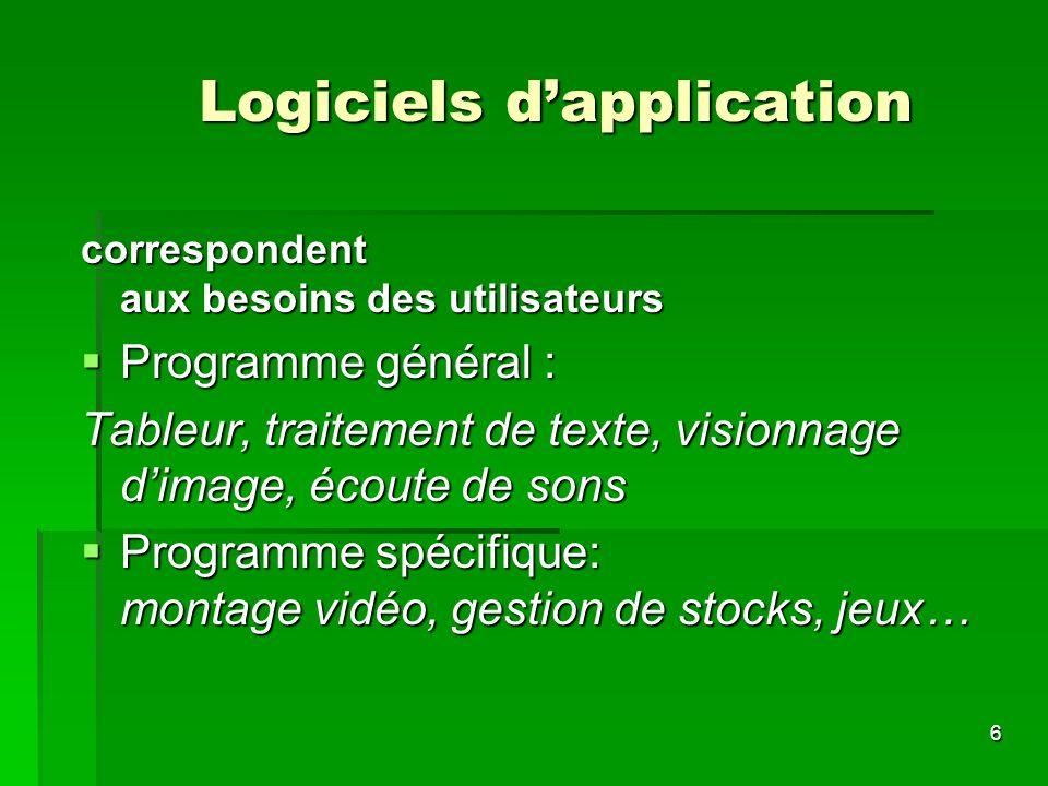 6 Logiciels dapplication correspondent aux besoins des utilisateurs Programme général : Programme général : Tableur, traitement de texte, visionnage d