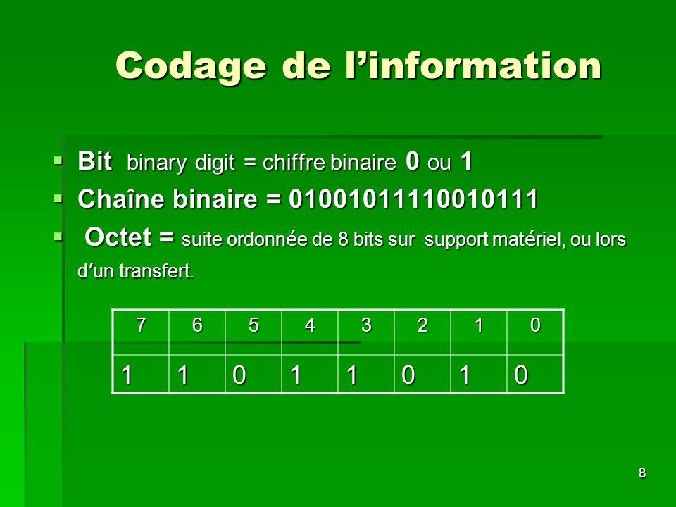 8 Codage de linformation Bit binary digit = chiffre binaire 0 ou 1 Bit binary digit = chiffre binaire 0 ou 1 Chaîne binaire = 01001011110010111 Chaîne