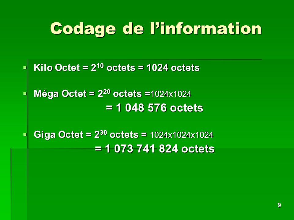 9 Codage de linformation Kilo Octet = 2 10 octets = 1024 octets Kilo Octet = 2 10 octets = 1024 octets Méga Octet = 2 20 octets = 1024x1024 Méga Octet