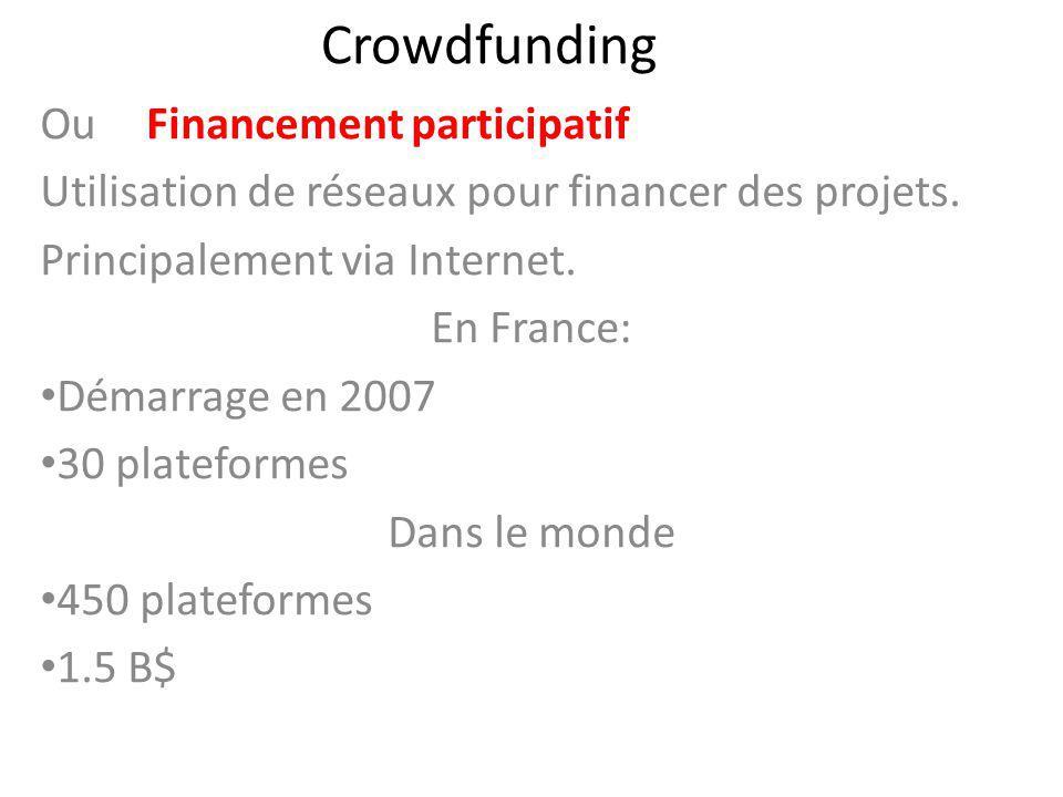 Crowdfunding Ou Financement participatif Utilisation de réseaux pour financer des projets. Principalement via Internet. En France: Démarrage en 2007 3
