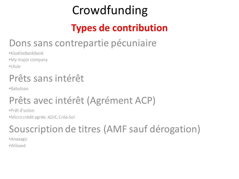 Crowdfunding Aspects juridiques et réglementaires Enregistrement ou agrément ACP (activités bancaires) Pour les titres financiers : statuts de PSI (prestataire de services dinvestissement) ou CIF (conseil en investissement financiers) Dispense de prospectus si <100K Réduction dimpôt = 66% du don si association 18% IRPP( 50% ISF)si investissement start-up/PME Une nouvelle loi en février 2014…
