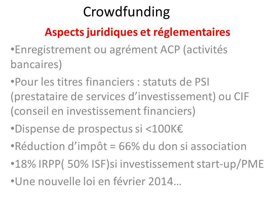 Crowdfunding Aspects juridiques et réglementaires Enregistrement ou agrément ACP (activités bancaires) Pour les titres financiers : statuts de PSI (pr