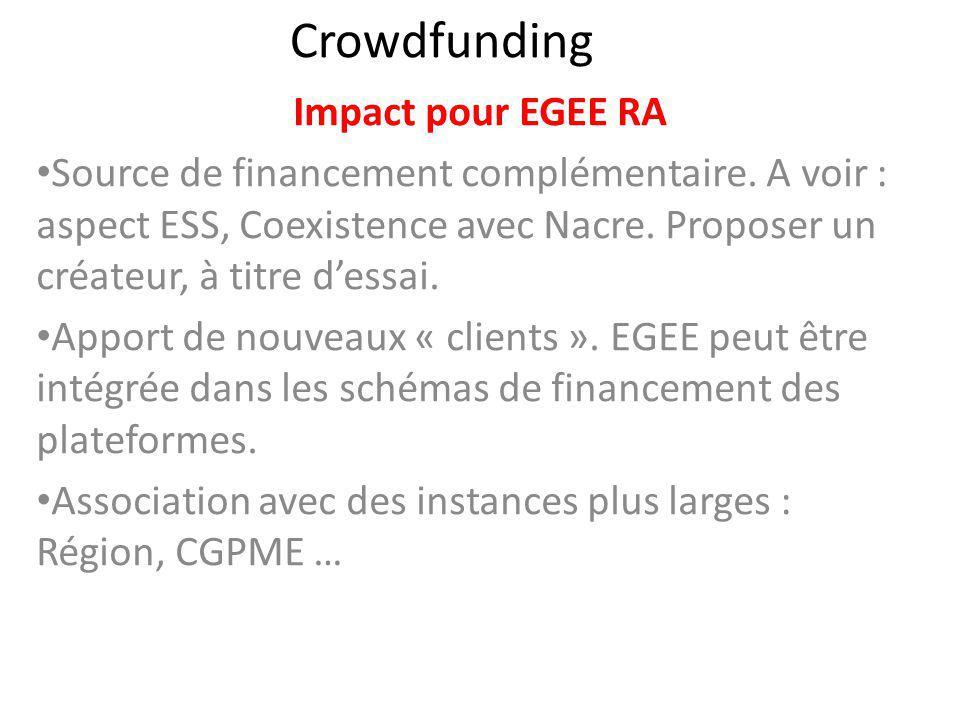 Crowdfunding Impact pour EGEE RA Source de financement complémentaire. A voir : aspect ESS, Coexistence avec Nacre. Proposer un créateur, à titre dess