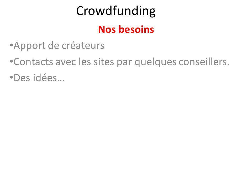 Crowdfunding Nos besoins Apport de créateurs Contacts avec les sites par quelques conseillers. Des idées…