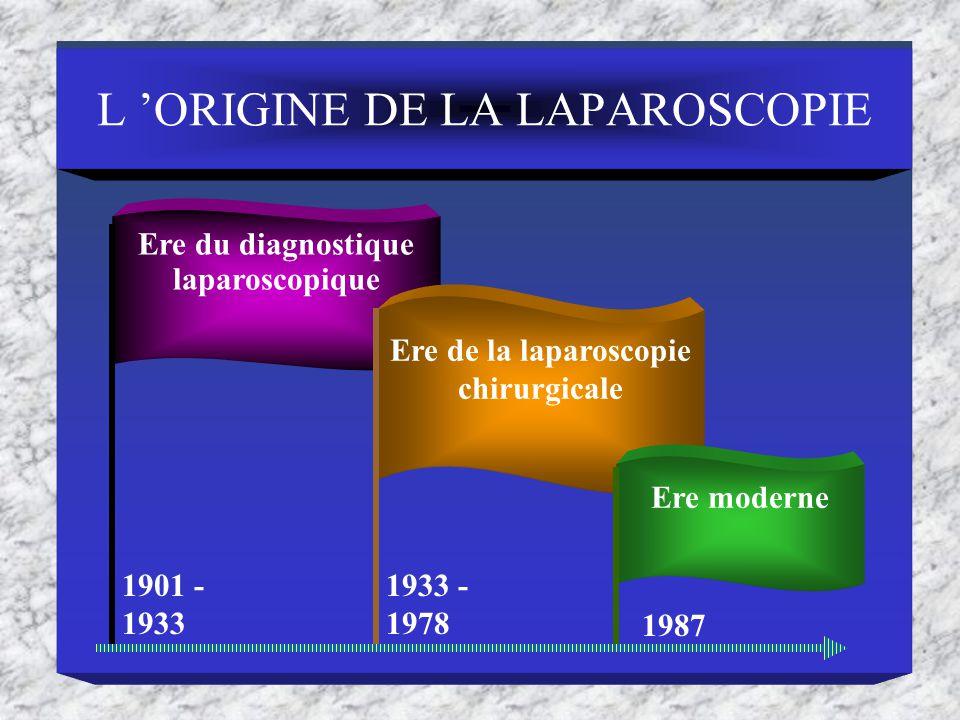 L ORIGINE DE LA LAPAROSCOPIE Ere du diagnostique laparoscopique Ere de la laparoscopie chirurgicale Ere moderne 1901 - 1933 1933 - 1978 1987