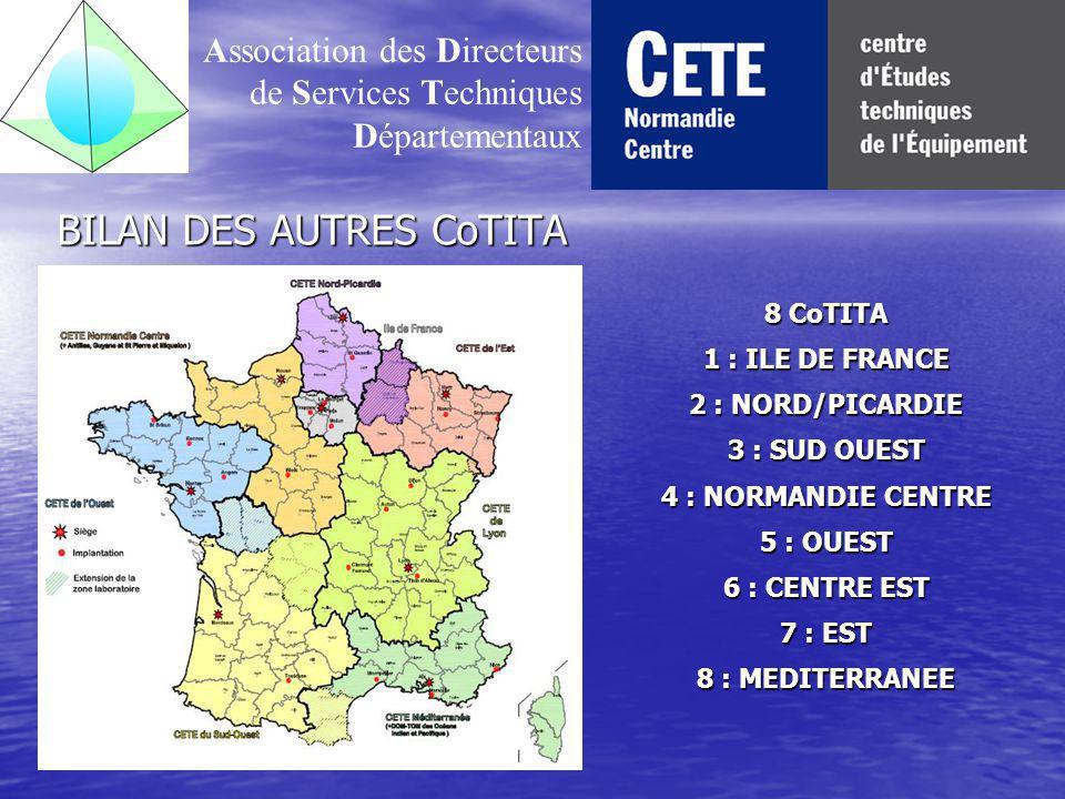 BILAN DES AUTRES CoTITA Association des Directeurs de Services Techniques Départementaux 8 CoTITA 1 : ILE DE FRANCE 2 : NORD/PICARDIE 3 : SUD OUEST 4 : NORMANDIE CENTRE 5 : OUEST 6 : CENTRE EST 7 : EST 8 : MEDITERRANEE