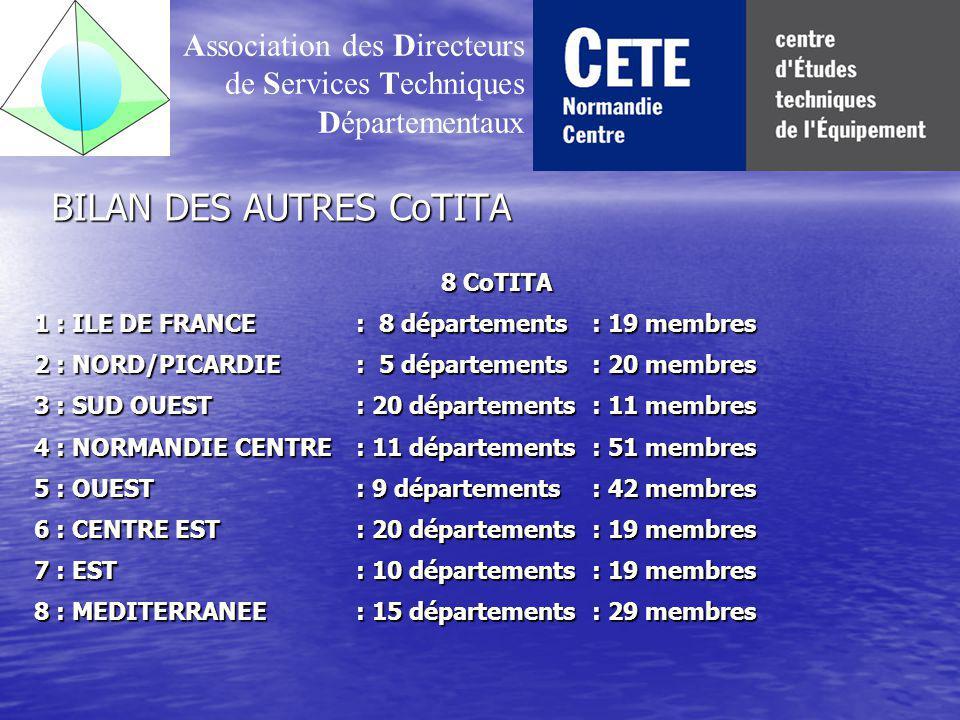 BILAN DES AUTRES CoTITA Association des Directeurs de Services Techniques Départementaux 8 CoTITA 1 : ILE DE FRANCE: 8 départements: 19 membres 2 : NORD/PICARDIE: 5 départements: 20 membres 3 : SUD OUEST: 20 départements: 11 membres 4 : NORMANDIE CENTRE: 11 départements: 51 membres 5 : OUEST: 9 départements: 42 membres 6 : CENTRE EST: 20 départements: 19 membres 7 : EST: 10 départements: 19 membres 8 : MEDITERRANEE: 15 départements: 29 membres