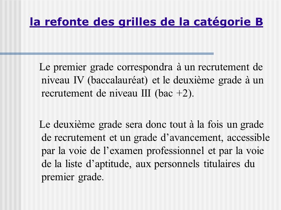 la refonte des grilles de la catégorie B Le premier grade correspondra à un recrutement de niveau IV (baccalauréat) et le deuxième grade à un recrutement de niveau III (bac +2).