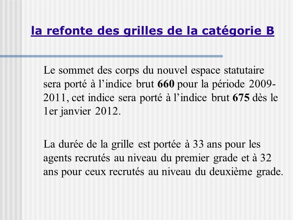 la refonte des grilles de la catégorie B Le sommet des corps du nouvel espace statutaire sera porté à lindice brut 660 pour la période 2009- 2011, cet indice sera porté à lindice brut 675 dès le 1er janvier 2012.