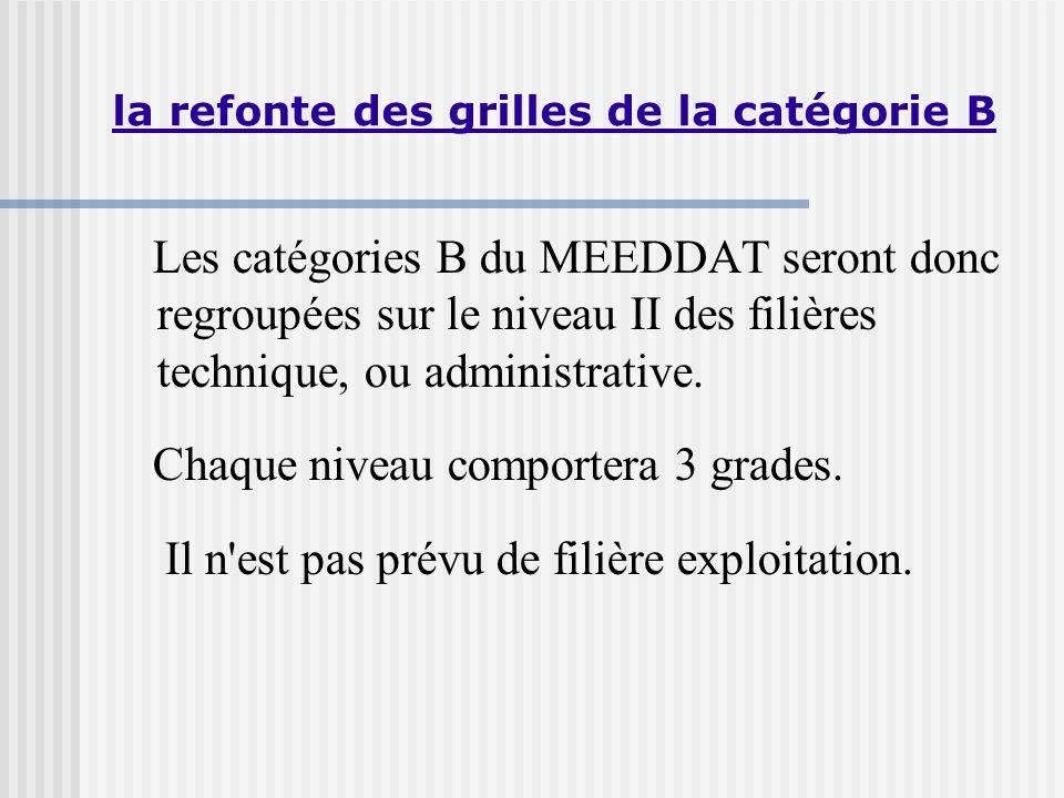 la refonte des grilles de la catégorie B Les catégories B du MEEDDAT seront donc regroupées sur le niveau II des filières technique, ou administrative.