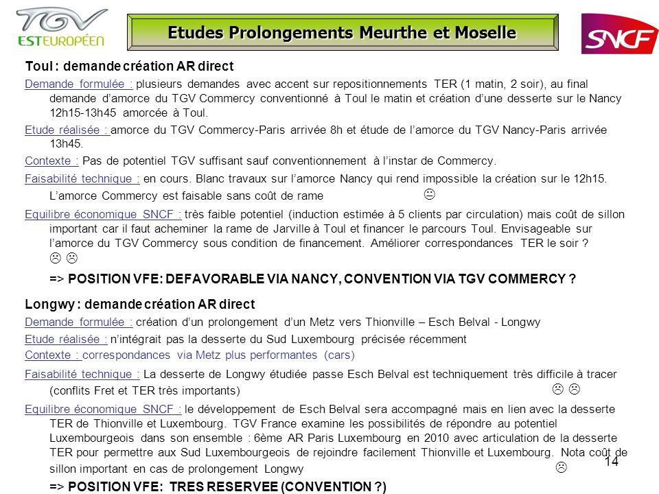 14 Etudes Prolongements Meurthe et Moselle Toul : demande création AR direct Demande formulée : plusieurs demandes avec accent sur repositionnements TER (1 matin, 2 soir), au final demande damorce du TGV Commercy conventionné à Toul le matin et création dune desserte sur le Nancy 12h15-13h45 amorcée à Toul.