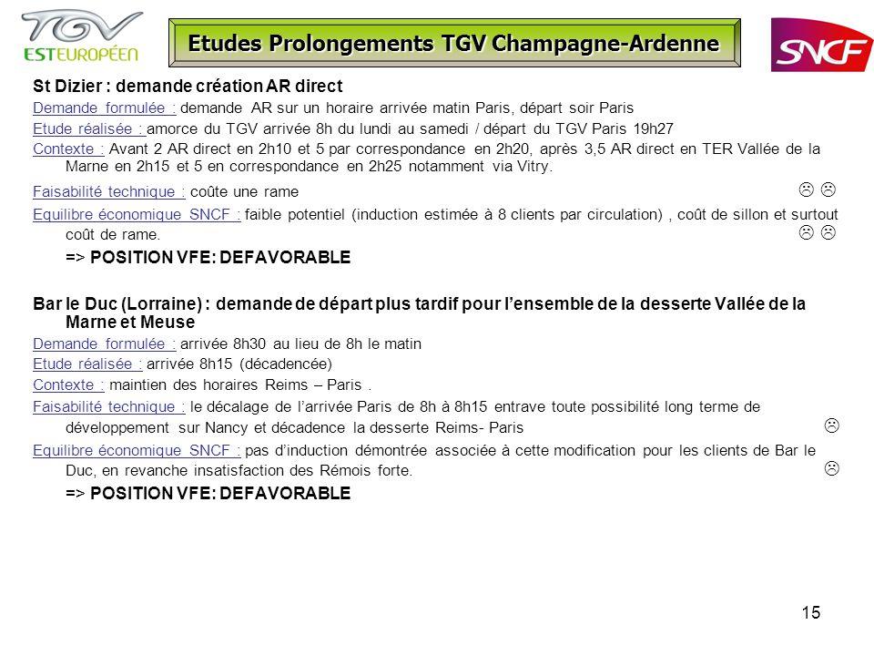 15 Etudes Prolongements TGV Champagne-Ardenne St Dizier : demande création AR direct Demande formulée : demande AR sur un horaire arrivée matin Paris, départ soir Paris Etude réalisée : amorce du TGV arrivée 8h du lundi au samedi / départ du TGV Paris 19h27 Contexte : Avant 2 AR direct en 2h10 et 5 par correspondance en 2h20, après 3,5 AR direct en TER Vallée de la Marne en 2h15 et 5 en correspondance en 2h25 notamment via Vitry.