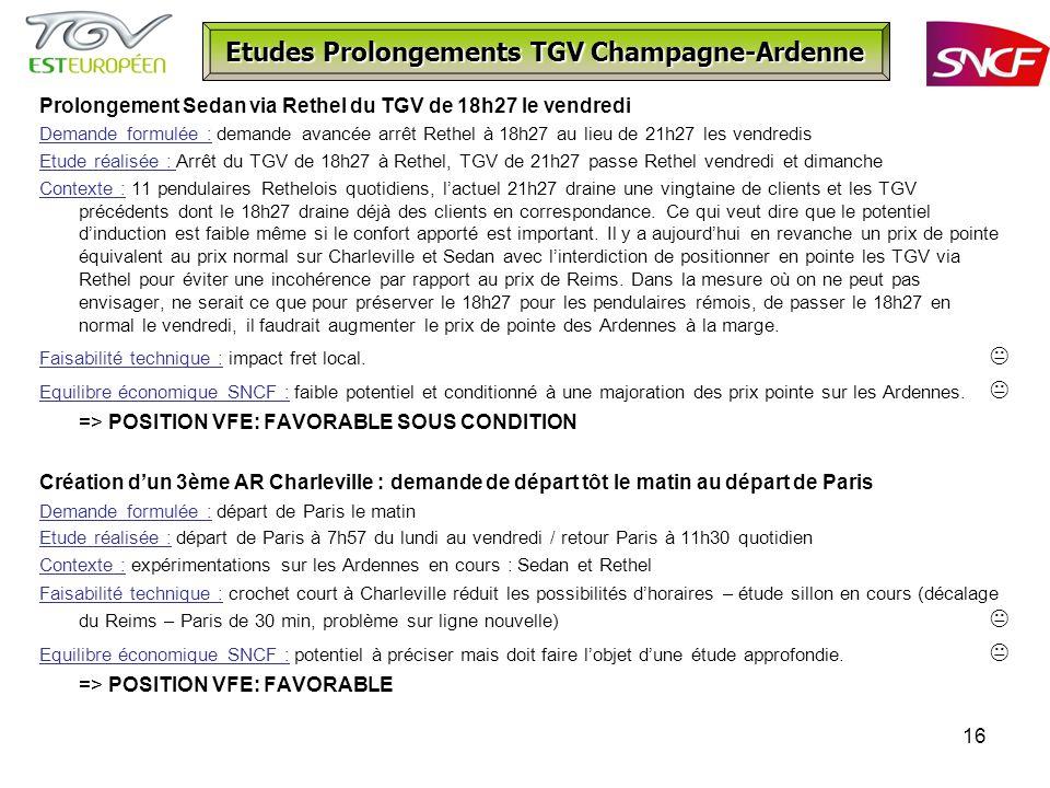 16 Etudes Prolongements TGV Champagne-Ardenne Prolongement Sedan via Rethel du TGV de 18h27 le vendredi Demande formulée : demande avancée arrêt Rethel à 18h27 au lieu de 21h27 les vendredis Etude réalisée : Arrêt du TGV de 18h27 à Rethel, TGV de 21h27 passe Rethel vendredi et dimanche Contexte : 11 pendulaires Rethelois quotidiens, lactuel 21h27 draine une vingtaine de clients et les TGV précédents dont le 18h27 draine déjà des clients en correspondance.