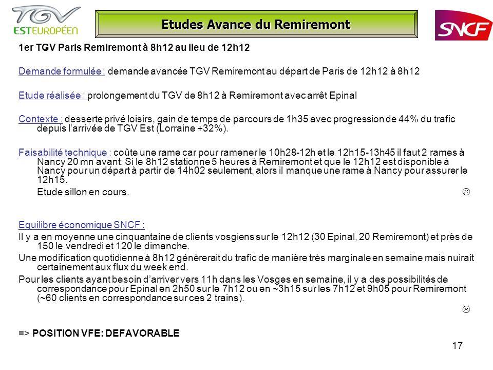 17 Etudes Avance du Remiremont 1er TGV Paris Remiremont à 8h12 au lieu de 12h12 Demande formulée : demande avancée TGV Remiremont au départ de Paris de 12h12 à 8h12 Etude réalisée : prolongement du TGV de 8h12 à Remiremont avec arrêt Epinal Contexte : desserte privé loisirs, gain de temps de parcours de 1h35 avec progression de 44% du trafic depuis larrivée de TGV Est (Lorraine +32%).