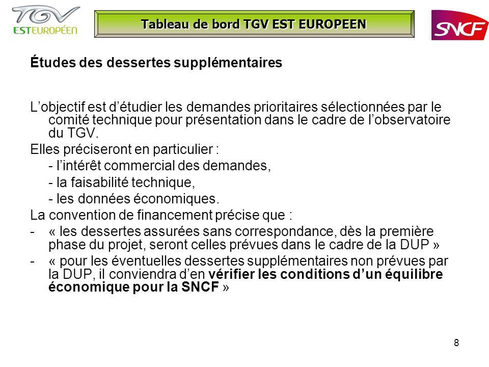 8 Tableau de bord TGV EST EUROPEEN Lobjectif est détudier les demandes prioritaires sélectionnées par le comité technique pour présentation dans le cadre de lobservatoire du TGV.