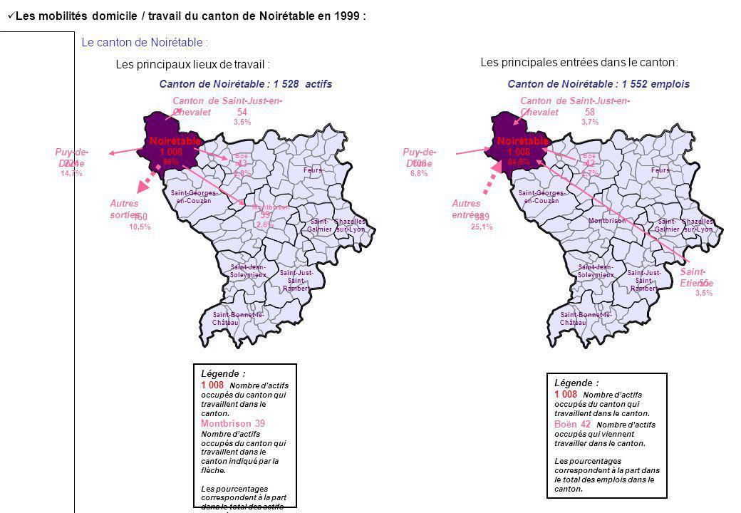 Les mobilités domicile / travail du canton de Noirétable en 1999 : Les principaux lieux de travail : Les principales entrées dans le canton: Légende :