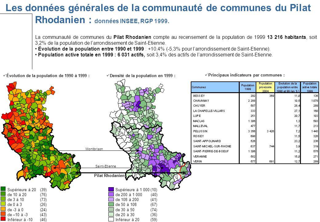 Les données générales de la communauté de communes du Pilat Rhodanien : données INSEE, RGP 1999.