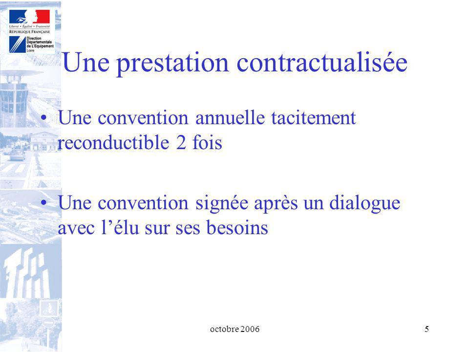 octobre 20065 Une prestation contractualisée Une convention annuelle tacitement reconductible 2 fois Une convention signée après un dialogue avec lélu sur ses besoins