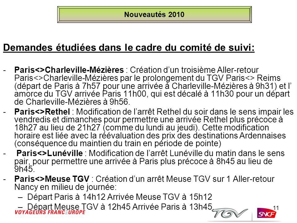 11 Demandes étudiées dans le cadre du comité de suivi: - Paris<>Charleville-Mézières : Création dun troisième Aller-retour Paris<>Charleville-Mézières