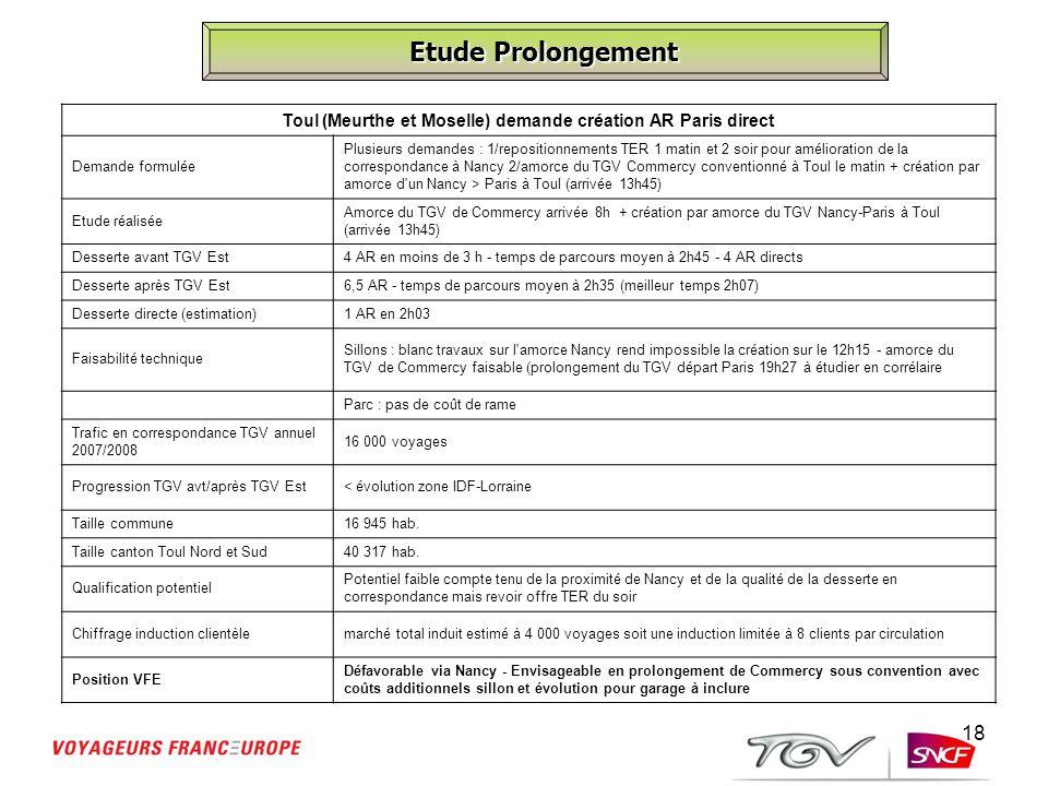 18 Etude Prolongement Toul (Meurthe et Moselle) demande création AR Paris direct Demande formulée Plusieurs demandes : 1/repositionnements TER 1 matin