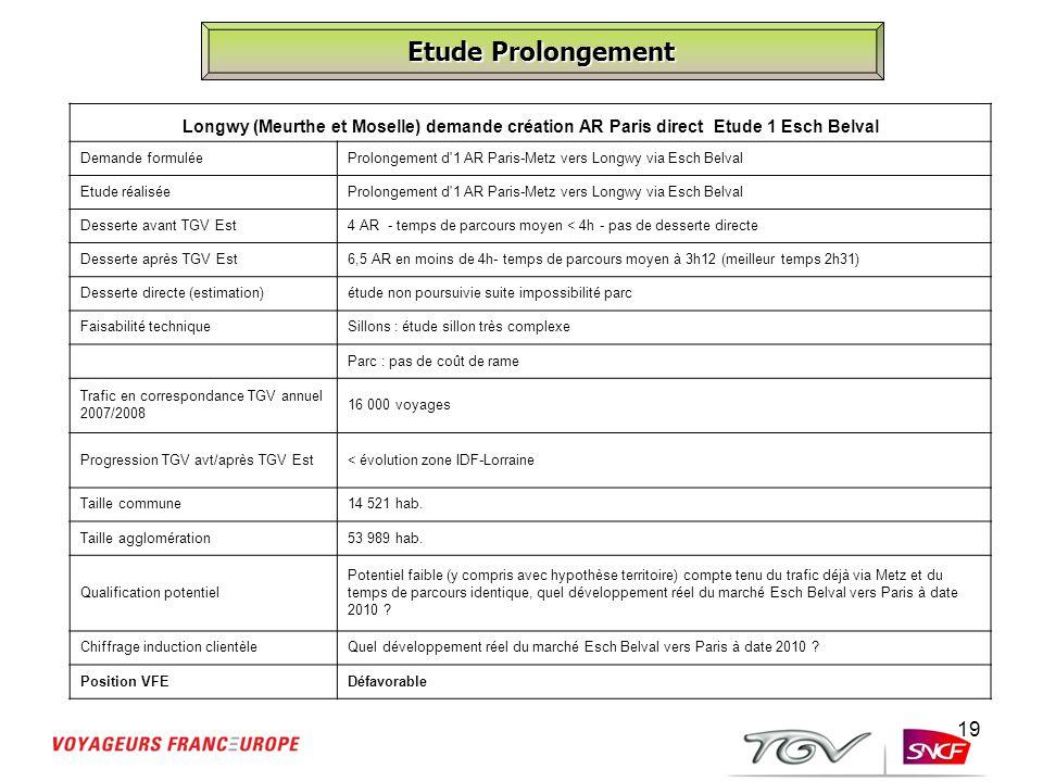19 Etude Prolongement Longwy (Meurthe et Moselle) demande création AR Paris direct Etude 1 Esch Belval Demande formuléeProlongement d'1 AR Paris-Metz