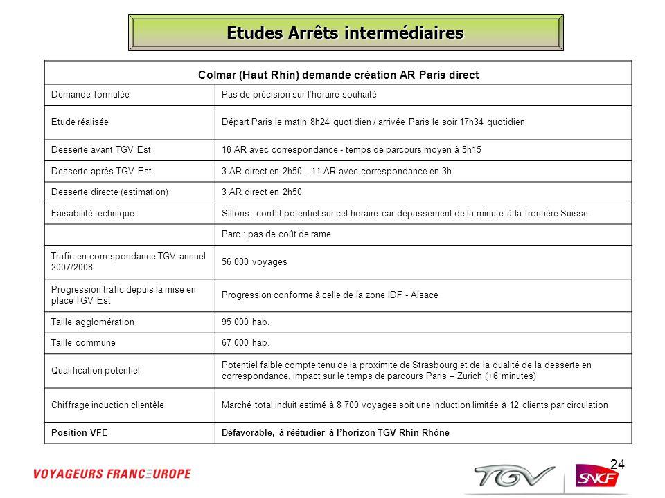 24 Etudes Arrêts intermédiaires Colmar (Haut Rhin) demande création AR Paris direct Demande formuléePas de précision sur l'horaire souhaité Etude réal