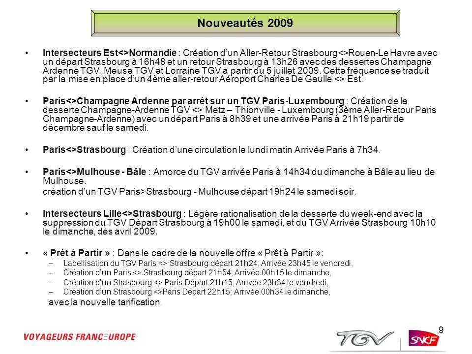 9 Intersecteurs Est<>Normandie : Création dun Aller-Retour Strasbourg<>Rouen-Le Havre avec un départ Strasbourg à 16h48 et un retour Strasbourg à 13h2