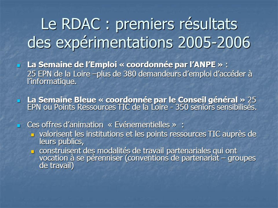 Le RDAC : premiers résultats des expérimentations 2005-2006 La Semaine de lEmploi « coordonnée par lANPE » : La Semaine de lEmploi « coordonnée par lANPE » : 25 EPN de la Loire –plus de 380 demandeurs demploi daccéder à linformatique.