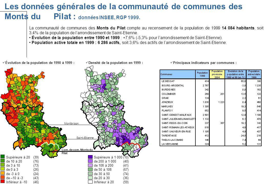 Les données générales de la communauté de communes des Monts du Pilat : données INSEE, RGP 1999. La communauté de communes des Monts du Pilat compte a