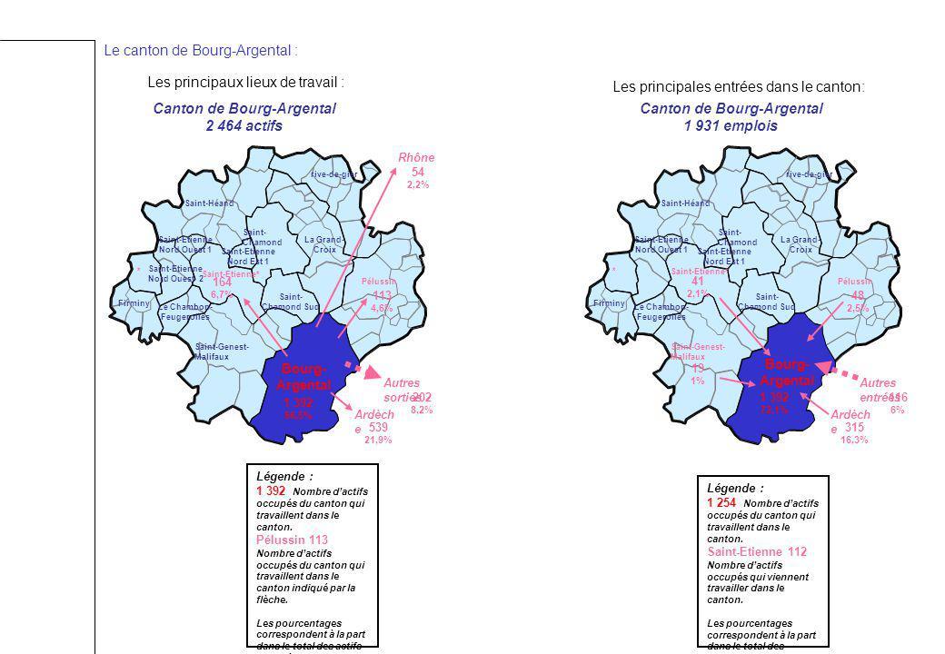 Les principaux lieux de travail : Les principales entrées dans le canton: Légende : 1 392 Nombre dactifs occupés du canton qui travaillent dans le can