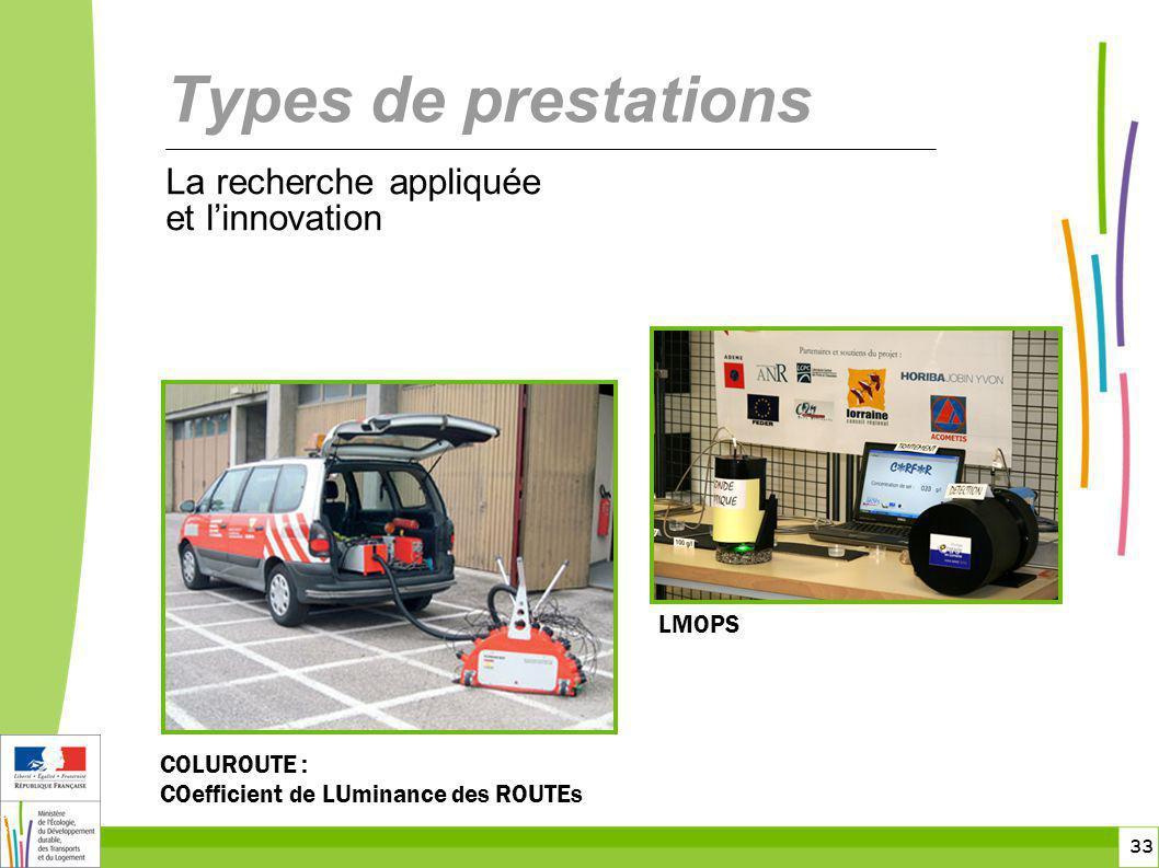 33 33 La recherche appliquée et linnovation Types de prestations COLUROUTE : COefficient de LUminance des ROUTEs LMOPS