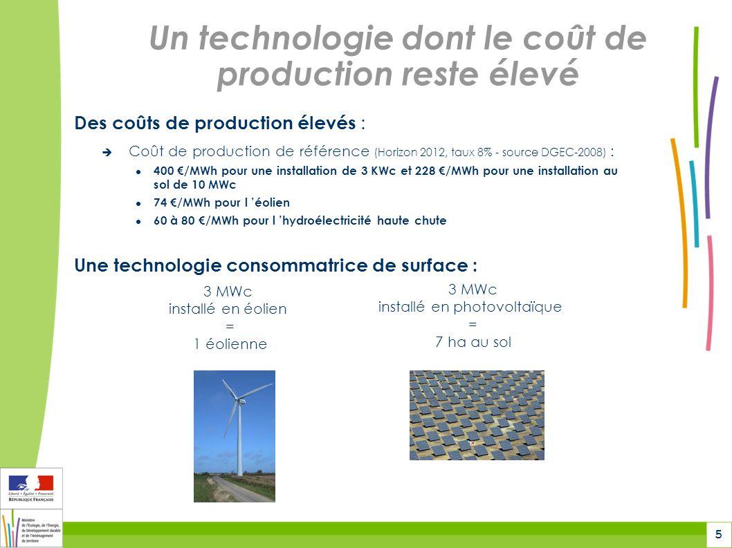 5 Un technologie dont le coût de production reste élevé Des coûts de production élevés : Coût de production de référence (Horizon 2012, taux 8% - source DGEC-2008) : 400 /MWh pour une installation de 3 KWc et 228 /MWh pour une installation au sol de 10 MWc 74 /MWh pour l éolien 60 à 80 /MWh pour l hydroélectricité haute chute Une technologie consommatrice de surface : 3 MWc installé en éolien = 1 éolienne 3 MWc installé en photovoltaïque = 7 ha au sol