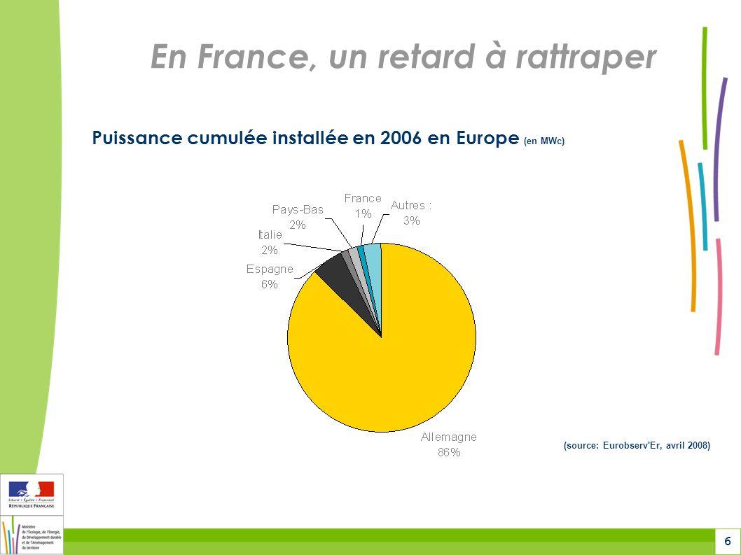 6 En France, un retard à rattraper Puissance cumulée installée en 2006 en Europe (en MWc) (source: Eurobserv Er, avril 2008)