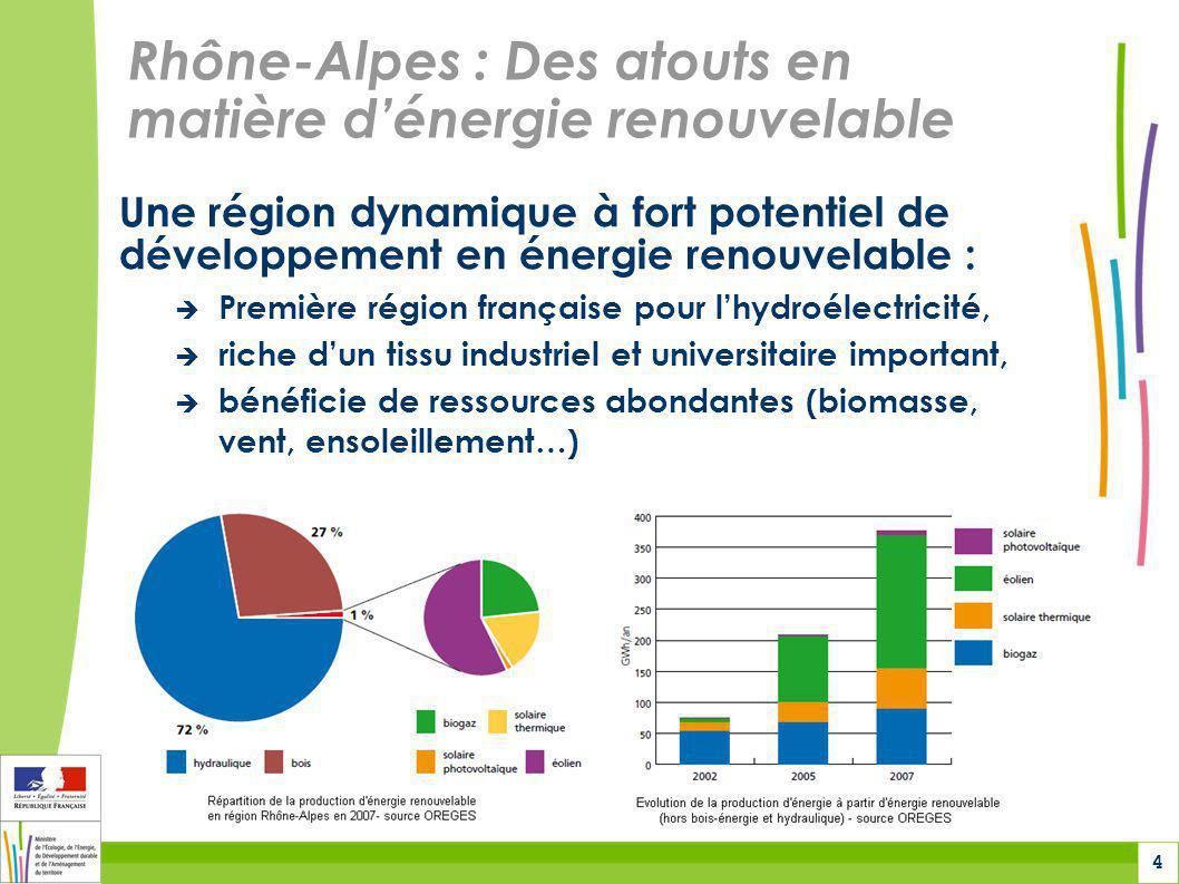 5 Rhône-Alpes : une région à potentiel solaire Un ensoleillement parmi les plus favorables au niveau national, notamment dans le sud de la région