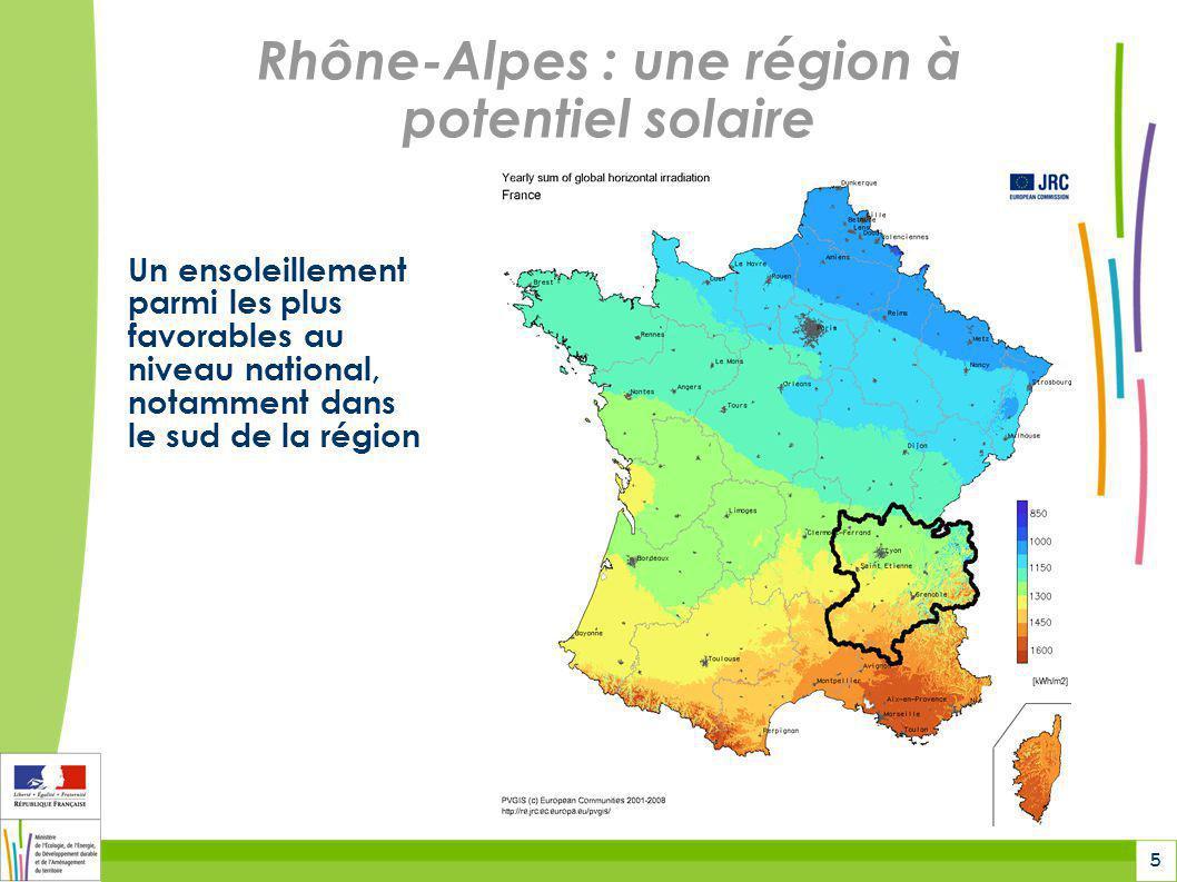 6 Lénergie photovoltaïque : une filière dynamique en Rhône-Alpes Dynamisme des installations photovoltaïques : 3ème région française avec 8,68 MW raccordés (après la région Languedoc-Roussillon (13,06 MW) et la Réunion (9,14 MW) fin 2008 Un marché régional qui a quintuplé entre 2007 et 2008 40 MW de puissance autorisée en certificat (fin 2008) Des projets de taille plus importantes Plusieurs projets de centrales au sol sont autorisés dans le sud de la région