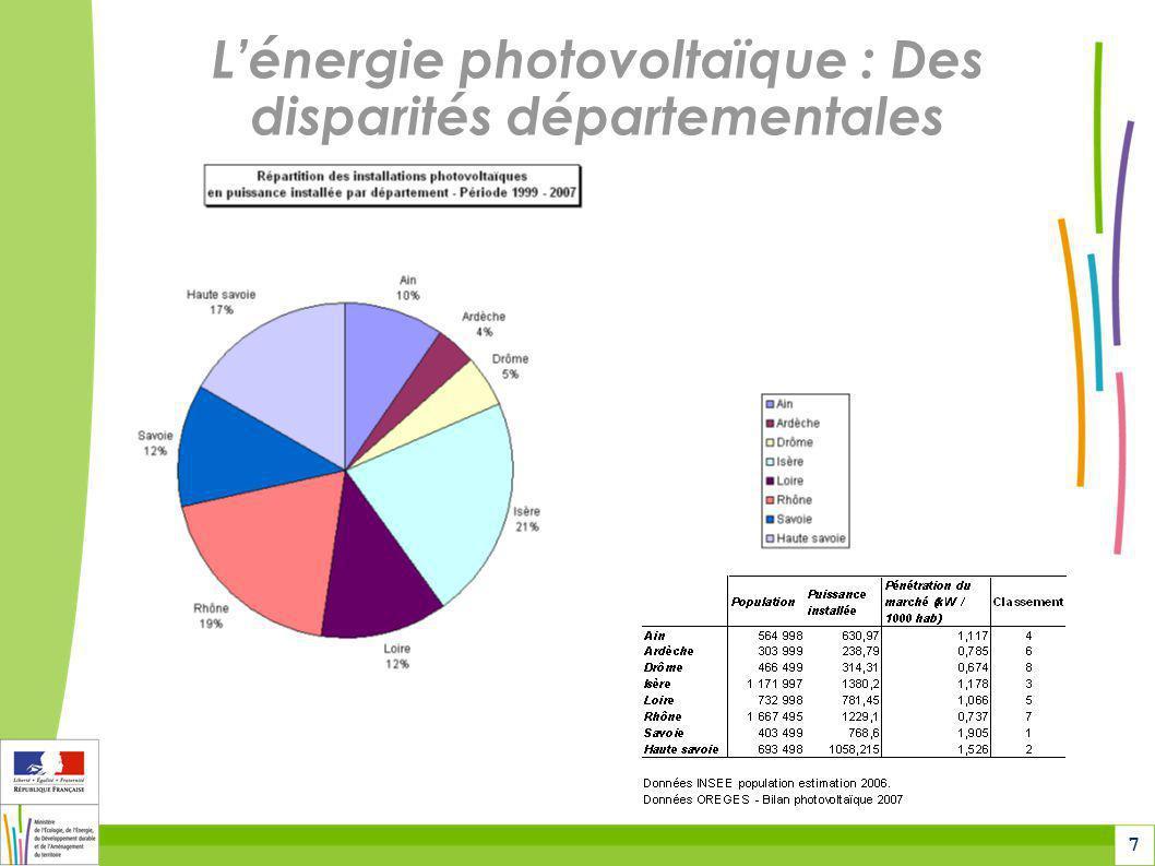 8 Un secteur porteur dactivités et créateur demplois Rhône-Alpes : de forts enjeux industriels associés : Présence de sociétés de fabrication de silicium et de cellules photovoltaïque (Invensil/Ferropem, Photowatt International).