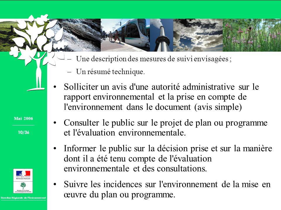 Direction Régionale de lEnvironnement –Une description des mesures de suivi envisagées ; –Un résumé technique. Solliciter un avis d'une autorité admin