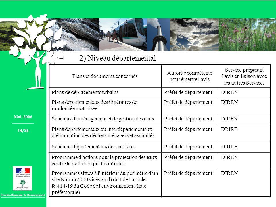 Direction Régionale de lEnvironnement 2) Niveau départemental Plans et documents concernés Autorité compétente pour émettre l'avis Service préparant l