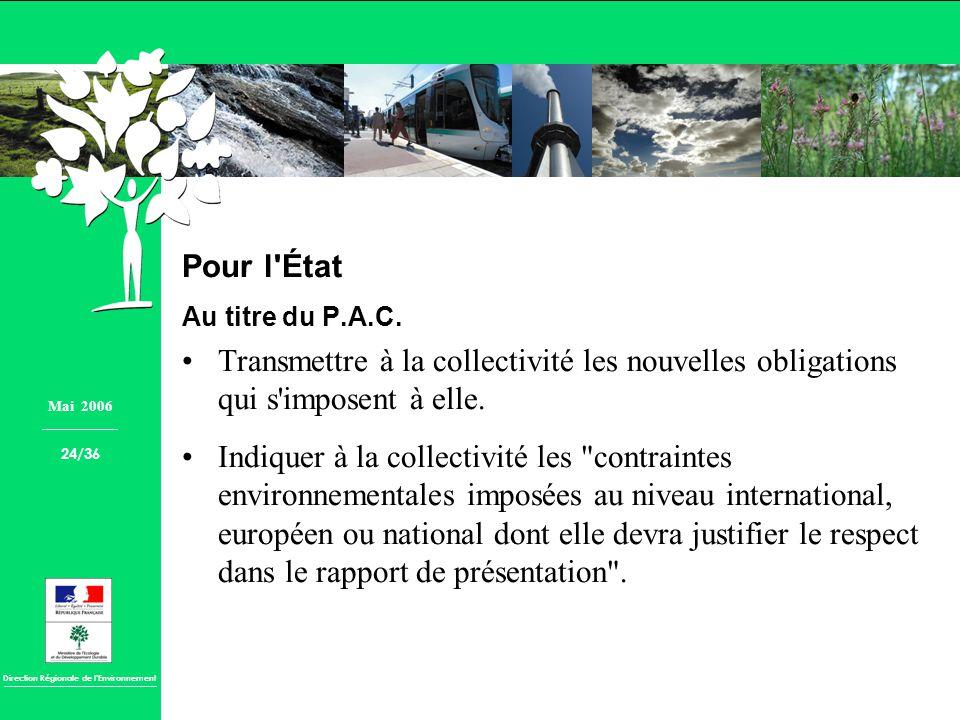 Direction Régionale de lEnvironnement Pour l'État Au titre du P.A.C. Transmettre à la collectivité les nouvelles obligations qui s'imposent à elle. In